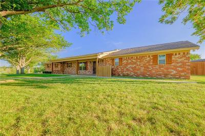 Decatur Single Family Home Active Option Contract: 951 Fm 2264