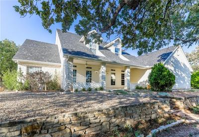 Weatherford Single Family Home For Sale: 1260 Jones Road