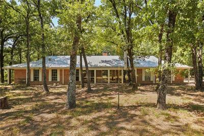 Terrell Single Family Home Active Option Contract: 11238 County Road 2316