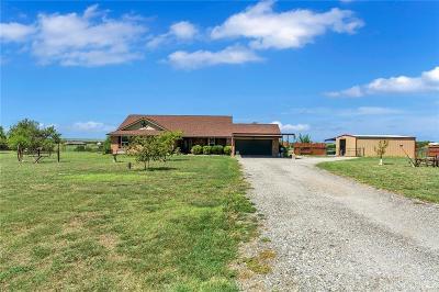 Decatur Single Family Home For Sale: 101 Hawk Ridge Road