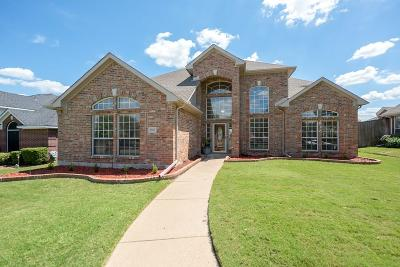 Mesquite Single Family Home Active Option Contract: 1928 Blackfoot Trail