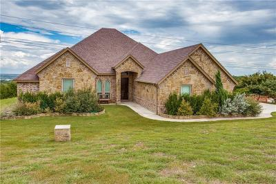 Weatherford Single Family Home Active Option Contract: 424 Sandridge Drive