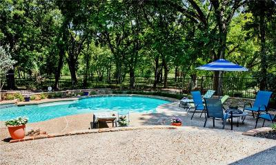Plano TX Single Family Home Active Option Contract: $378,500