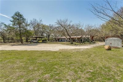 Burleson Commercial For Sale: 2450 S Burleson Boulevard