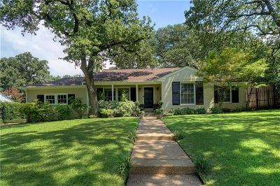 Fort Worth Single Family Home Active Option Contract: 408 Eastwood Avenue