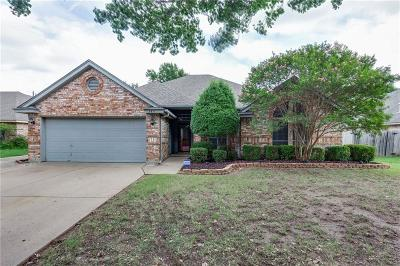 Keller Single Family Home Active Option Contract: 344 College Street S