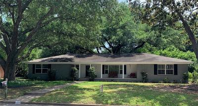 Athens Single Family Home For Sale: 405 Park Drive