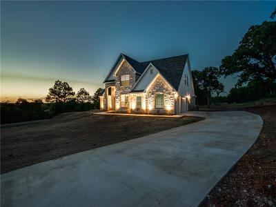 Johnson County Single Family Home For Sale: 1701 Summit Drive