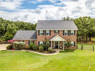 Johnson County Single Family Home Active Option Contract: 7612 Woodland Drive