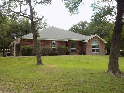 Weatherford Single Family Home Active Contingent: 149 Scott Lane
