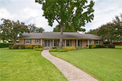 Single Family Home Active Option Contract: 11439 Rosser Road