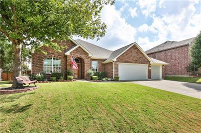 McKinney Single Family Home Active Option Contract: 3904 Hickory Bend Trail