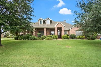 Single Family Home Active Option Contract: 5807 Rathbone Drive