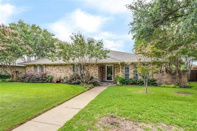 Carrollton Single Family Home Active Contingent: 1508 Shannon Place