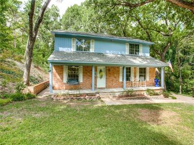 Duncanville Single Family Home For Sale: 707 Jellison Boulevard