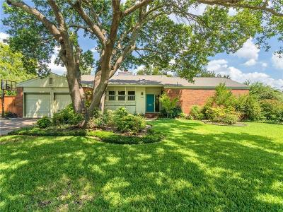 Single Family Home For Sale: 3955 Angus Drive