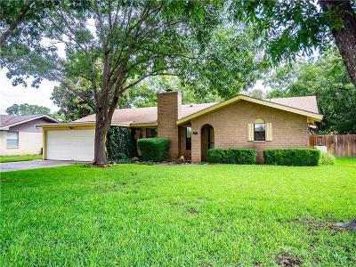 Brownwood Single Family Home For Sale: 1702 18th Street