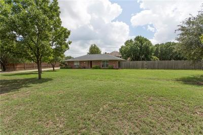 Keller Single Family Home For Sale: 2120 Union Church Road