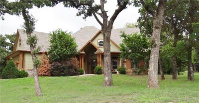 Parker County Single Family Home For Sale: 640 Ross Lane