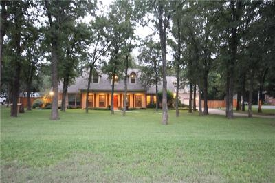Single Family Home For Sale: 517 Oak Hills Drive