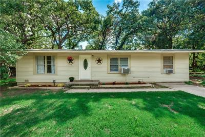 Forest Hill Single Family Home Active Option Contract: 4004 Panama Street