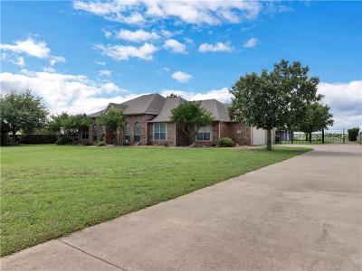 Midlothian Single Family Home For Sale: 5431 Plainview Road