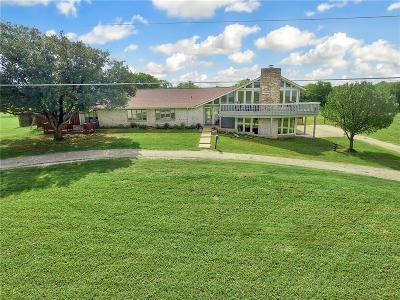 Argyle Single Family Home For Sale: 1034 Country Club Road
