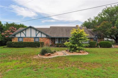 Waxahachie Single Family Home For Sale: 1978 S Highway 77