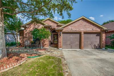 McKinney Single Family Home Active Option Contract: 2933 Dover Drive