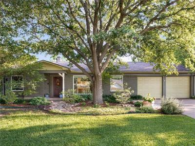 Fort Worth Single Family Home For Sale: 3709 Wayland Drive
