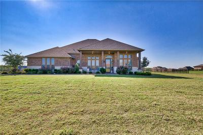 Rockwall Single Family Home For Sale: 191 Wagon Trail