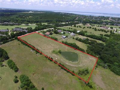 Rockwall, Royse City, Fate, Heath, Mclendon Chisholm Residential Lots & Land Active Option Contract: L-123 Kyser Spring Road