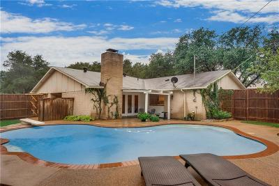 Plano Single Family Home Active Option Contract: 1501 Windy Meadow Drive