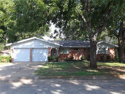 Fort Worth Single Family Home Active Option Contract: 1549 Montclair Drive