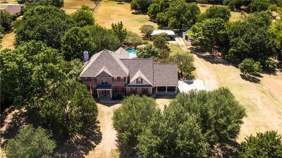 Denton Single Family Home Active Option Contract: 5045 Golden Circle
