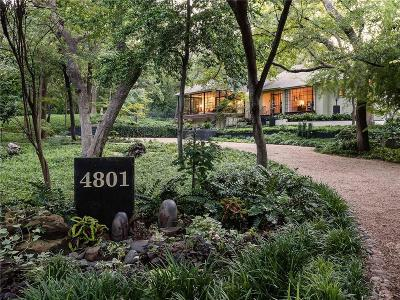 Single Family Home Active Option Contract: 4801 Alan Dale Lane