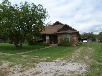 Cisco TX Single Family Home For Sale: $40,000
