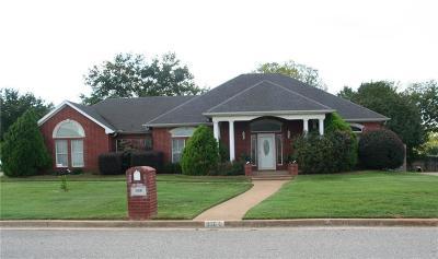 Cedar Creek Lake, Athens, Kemp Single Family Home Active Contingent: 906 Van Winkle Circle