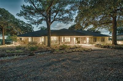 Argyle Single Family Home For Sale: 1942 Hickory Hill Road