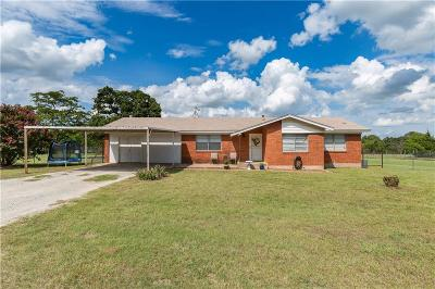 Springtown Single Family Home Active Option Contract: 10100 Prather Road