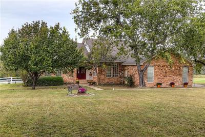 Residential Lease For Lease: 2548 S Fm 549