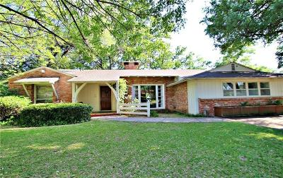 Single Family Home For Sale: 4214 Northcrest Road