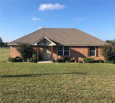 Springtown Single Family Home Active Option Contract: 661 Young