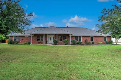 Denison Single Family Home For Sale: 829 Lakewood Road