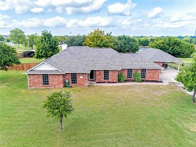 Lavon Single Family Home Active Option Contract: 9595 County Road 540