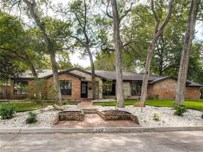 Single Family Home Active Option Contract: 3317 Chaparral Lane