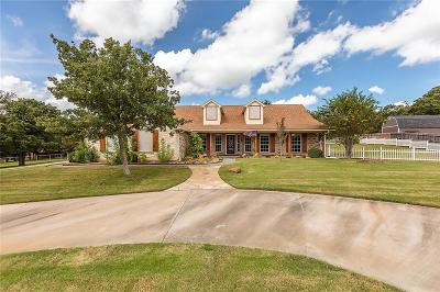 Weatherford Single Family Home Active Option Contract: 154 Forest Creek Circle