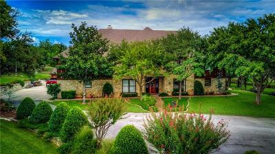 Aledo Single Family Home For Sale: 1250 Jenkins Road