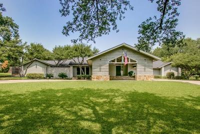 Single Family Home Active Option Contract: 7117 Spring Valley Road