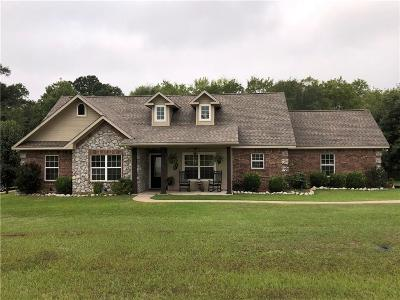 Sulphur Springs TX Single Family Home Active Option Contract: $229,000